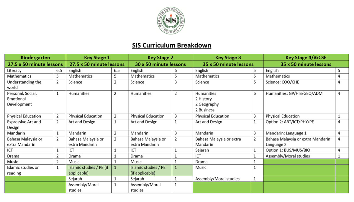 curriculum-breakdown-2018-2019