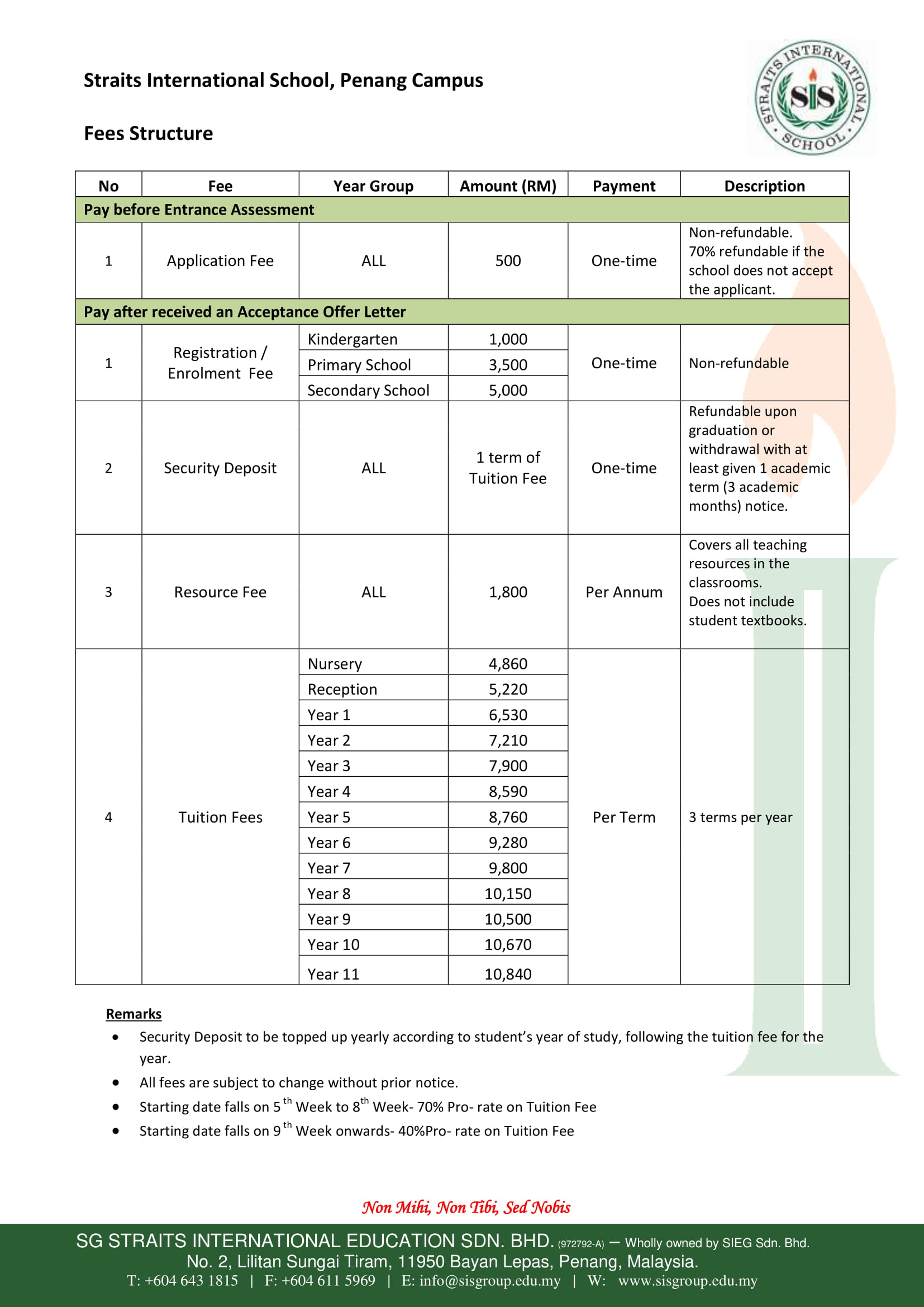 Admission Process & Fees Structure-4