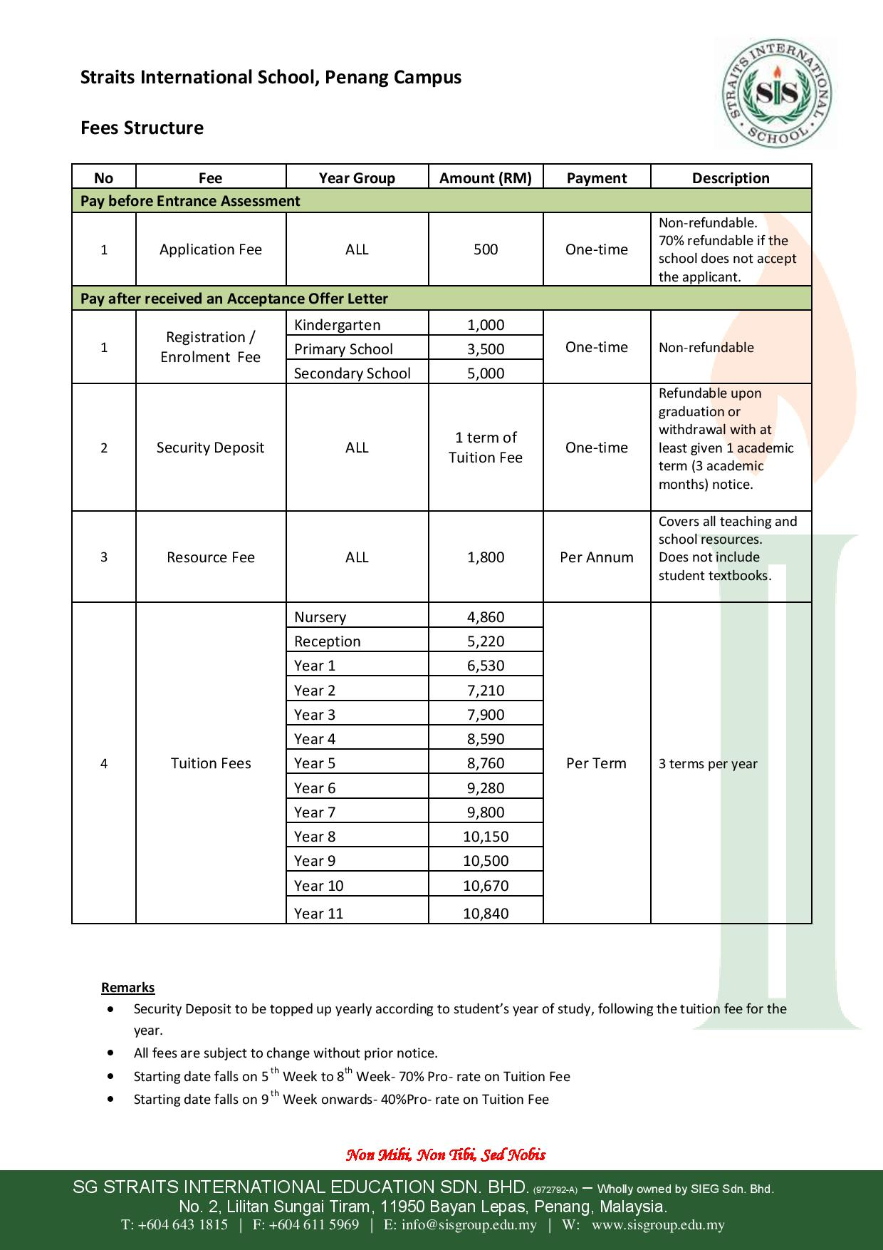 Fees Structure1-page-001