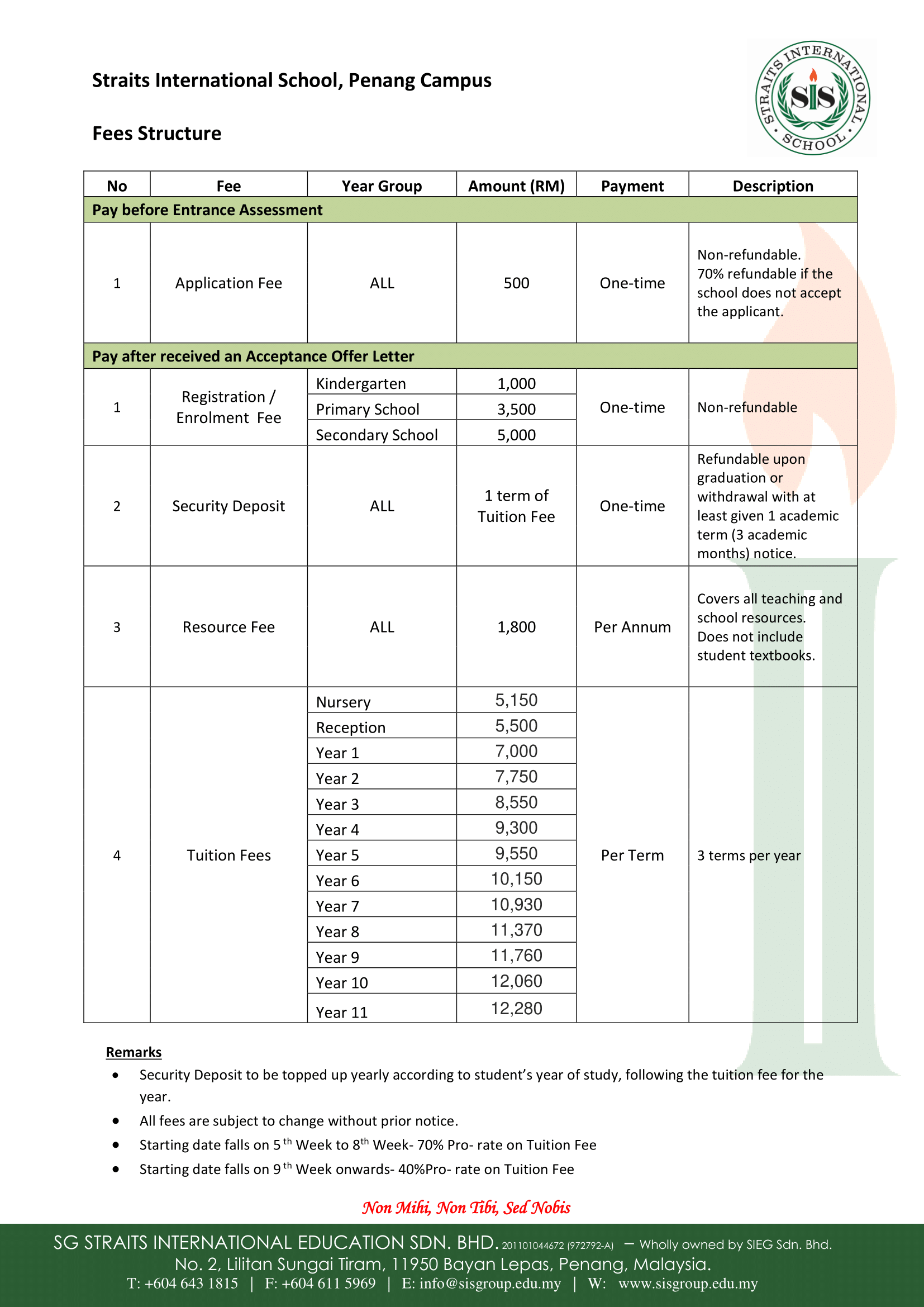 Admission Process & Fees Structure (AY21-22)-4